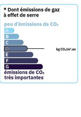Emissions de Gaz � effet de serre